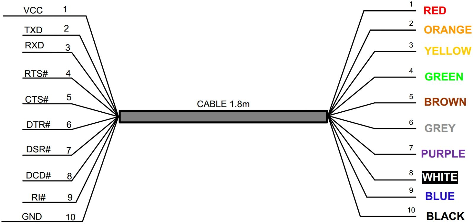 Usb To Rs232 Wiring Diagram