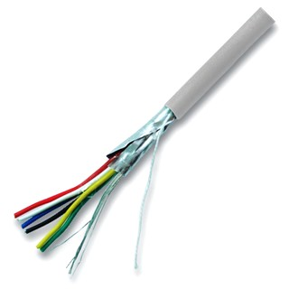 PRO-POWER MULTICORE SCREENED DATA CABLES