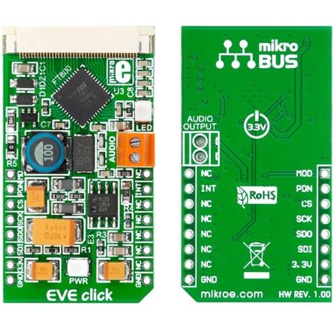 כרטיס הרחבה - FT800 EVE CLICK CONTROLLER MIKROELEKTRONIKA