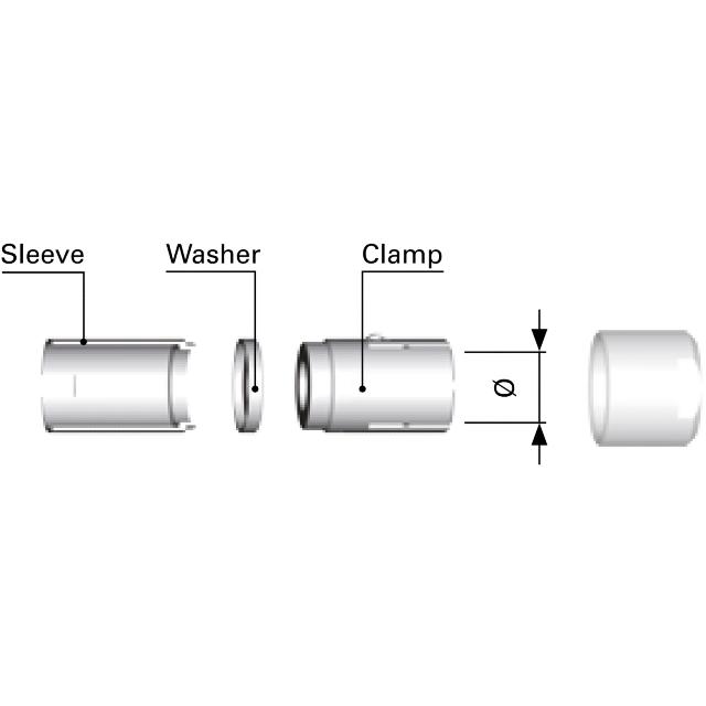 FISCHER CONNECTORS CORE SERIES CABLE CLAMPS